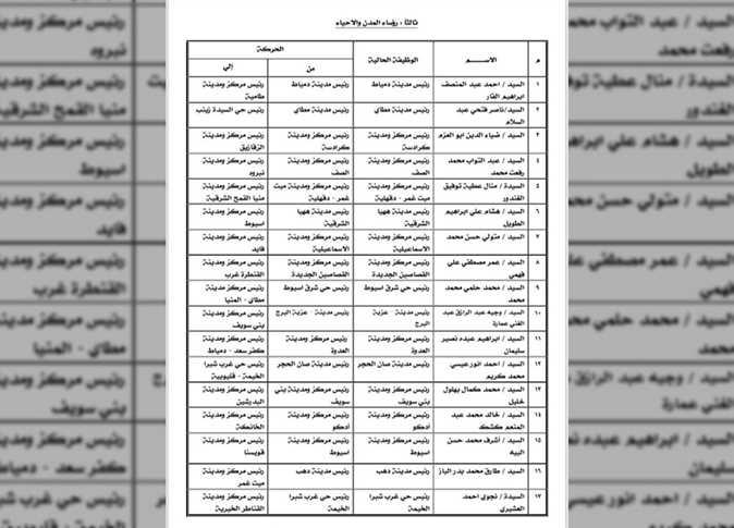 قرار وزير التنمية المحلية بنقل وتعيين 71 قيادة بالمحافظات