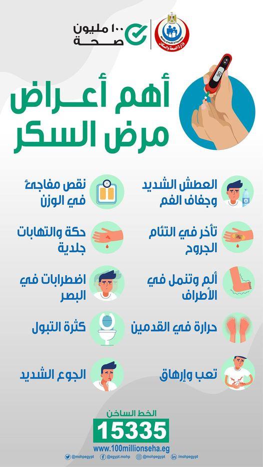أعراض الإصابة بالسكر